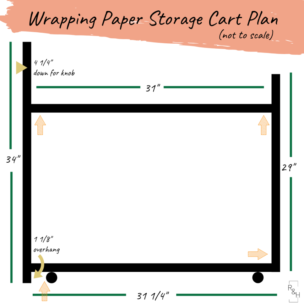 Wrapping Paper Storage Cart Plans for Laundry room